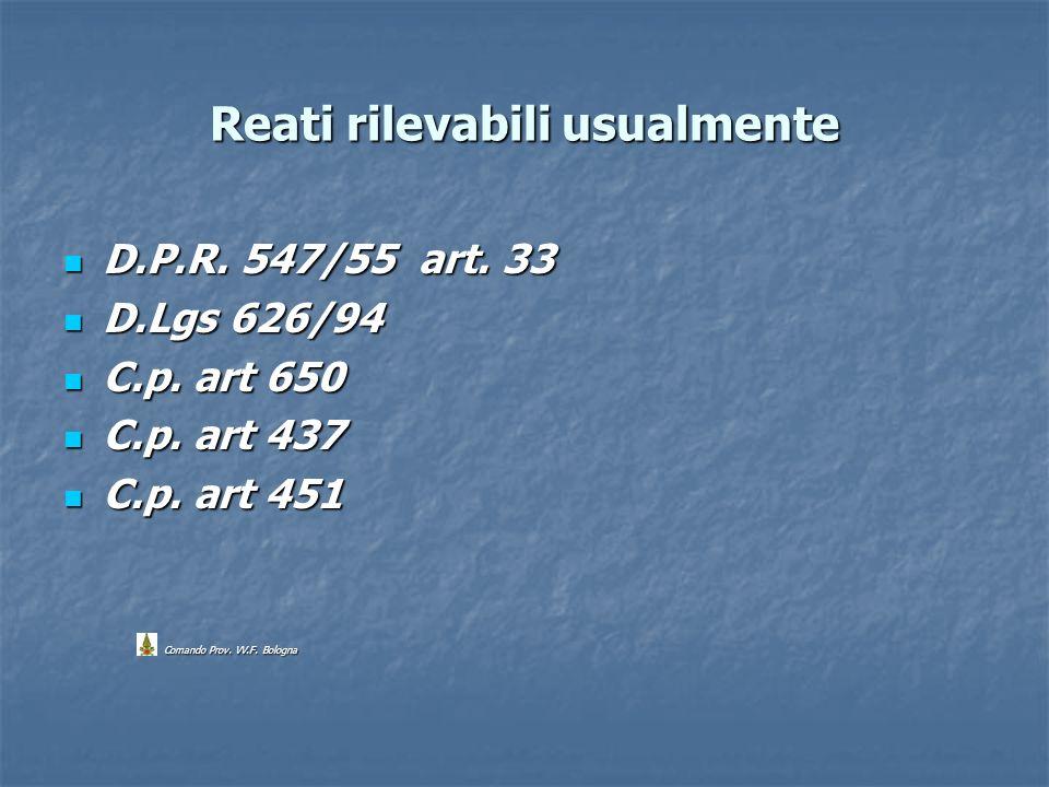 Reati rilevabili usualmente D.P.R. 547/55 art. 33 D.P.R. 547/55 art. 33 D.Lgs 626/94 D.Lgs 626/94 C.p. art 650 C.p. art 650 C.p. art 437 C.p. art 437