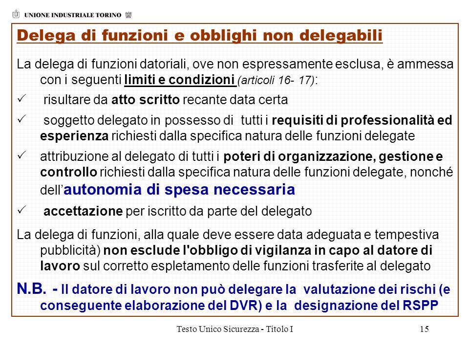 Testo Unico Sicurezza - Titolo I15 Delega di funzioni e obblighi non delegabili La delega di funzioni datoriali, ove non espressamente esclusa, è amme