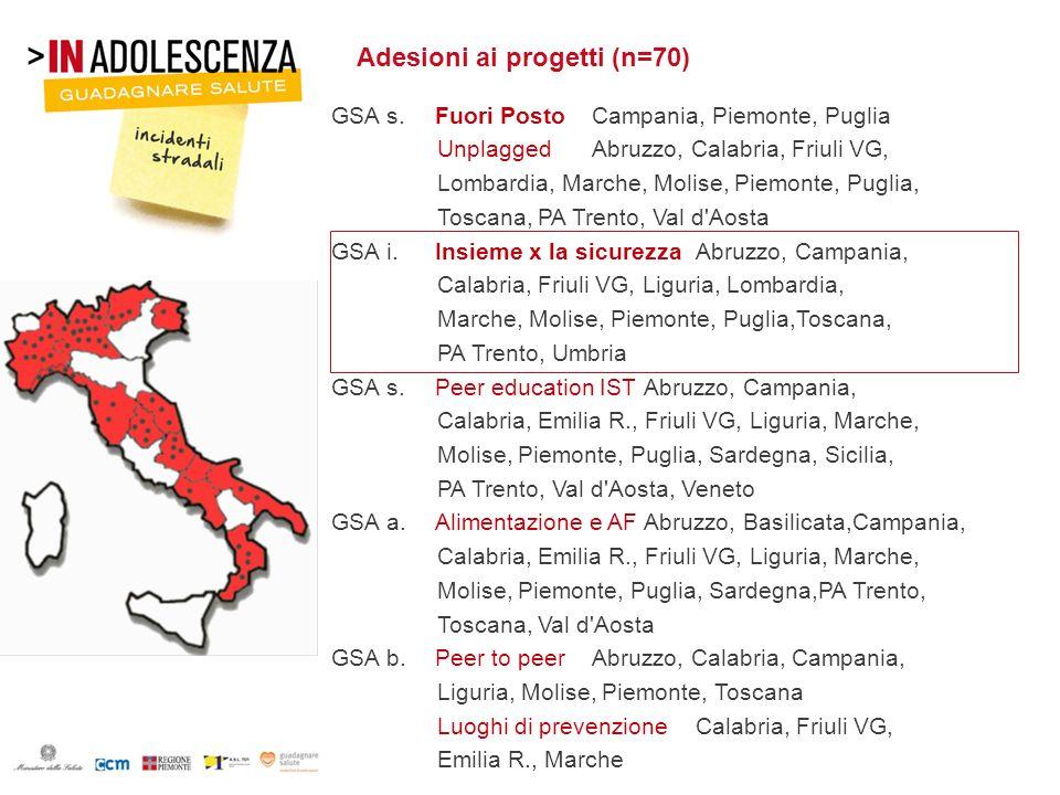 Adesioni ai progetti (n=70) GSA s.Fuori PostoCampania, Piemonte, Puglia UnplaggedAbruzzo, Calabria, Friuli VG, Lombardia, Marche, Molise, Piemonte, Pu