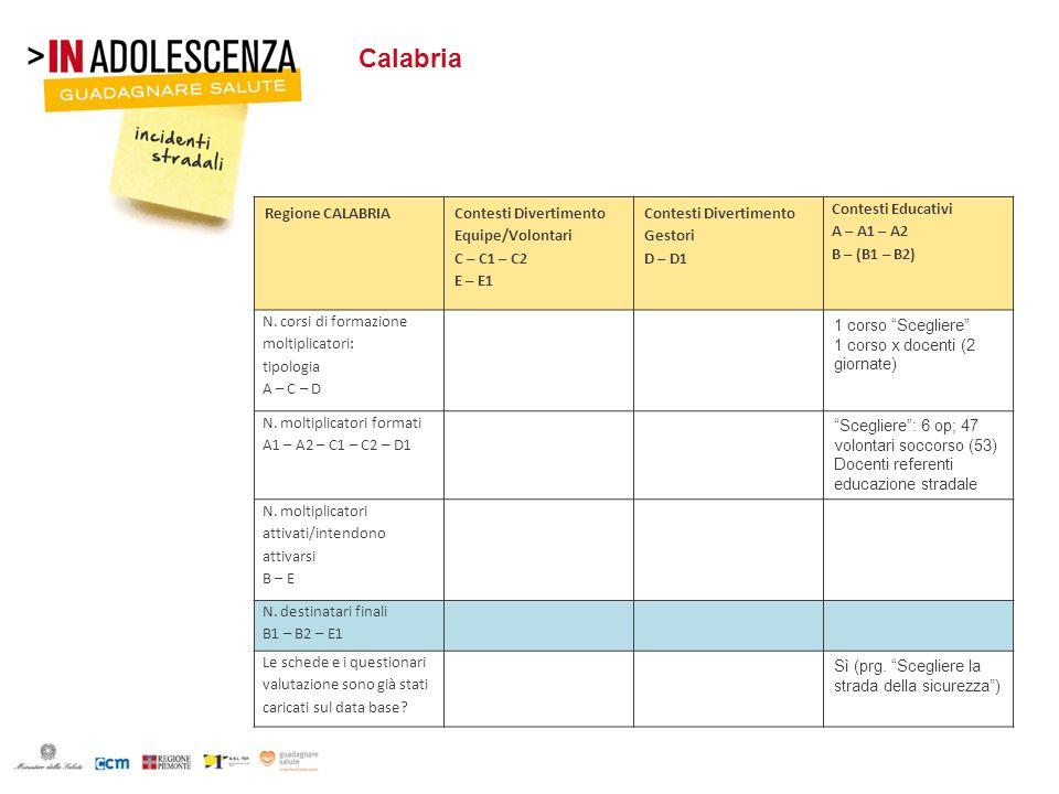 Calabria Regione CALABRIA Contesti Divertimento Equipe/Volontari C – C1 – C2 E – E1 Contesti Divertimento Gestori D – D1 Contesti Educativi A – A1 – A