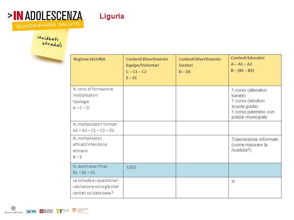 Liguria Regione LIGURIA Contesti Divertimento Equipe/Volontari C – C1 – C2 E – E1 Contesti Divertimento Gestori D – D1 Contesti Educativi A – A1 – A2