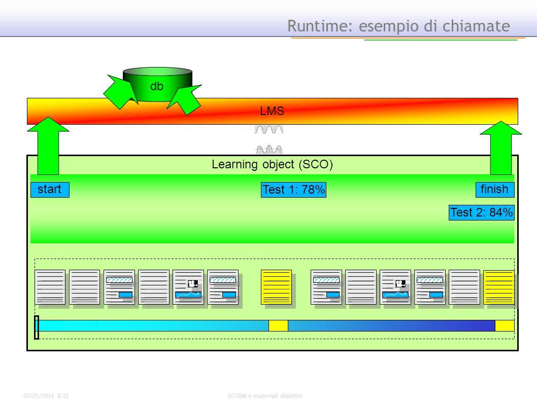 03/01/2014 8.34SCORM e materiali didattici Learning object (SCO) Runtime: esempio di chiamate startfinish Test 1: 78% Test 2: 84% LMS db
