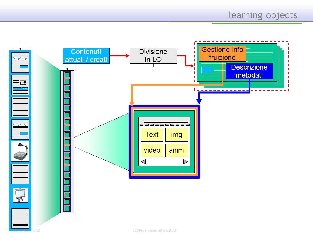 03/01/2014 8.34SCORM e materiali didattici Textimg videoanim Contenuti attuali / creati Divisione In LO learning objects Gestione info fruizione Descr