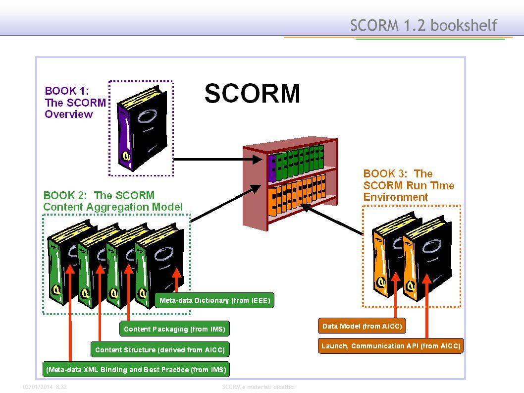03/01/2014 8.34SCORM e materiali didattici SCORM 1.2 bookshelf