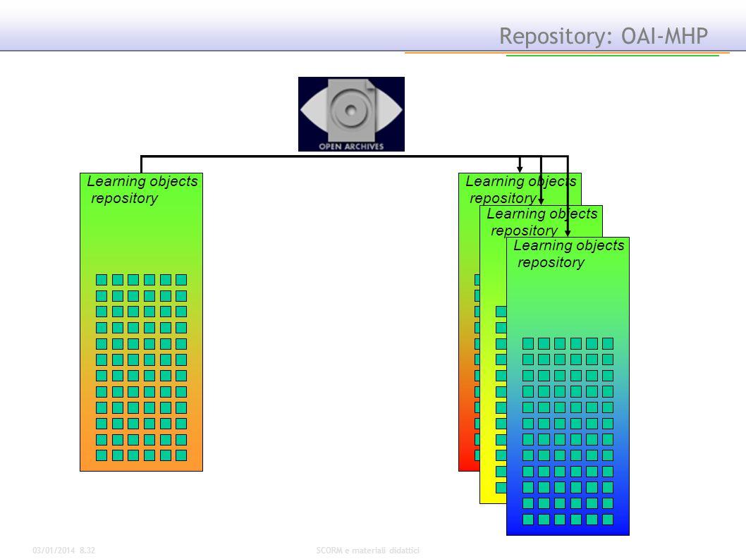 03/01/2014 8.34SCORM e materiali didattici Repository: OAI-MHP Learning objects repository Learning objects repository Learning objects repository Lea