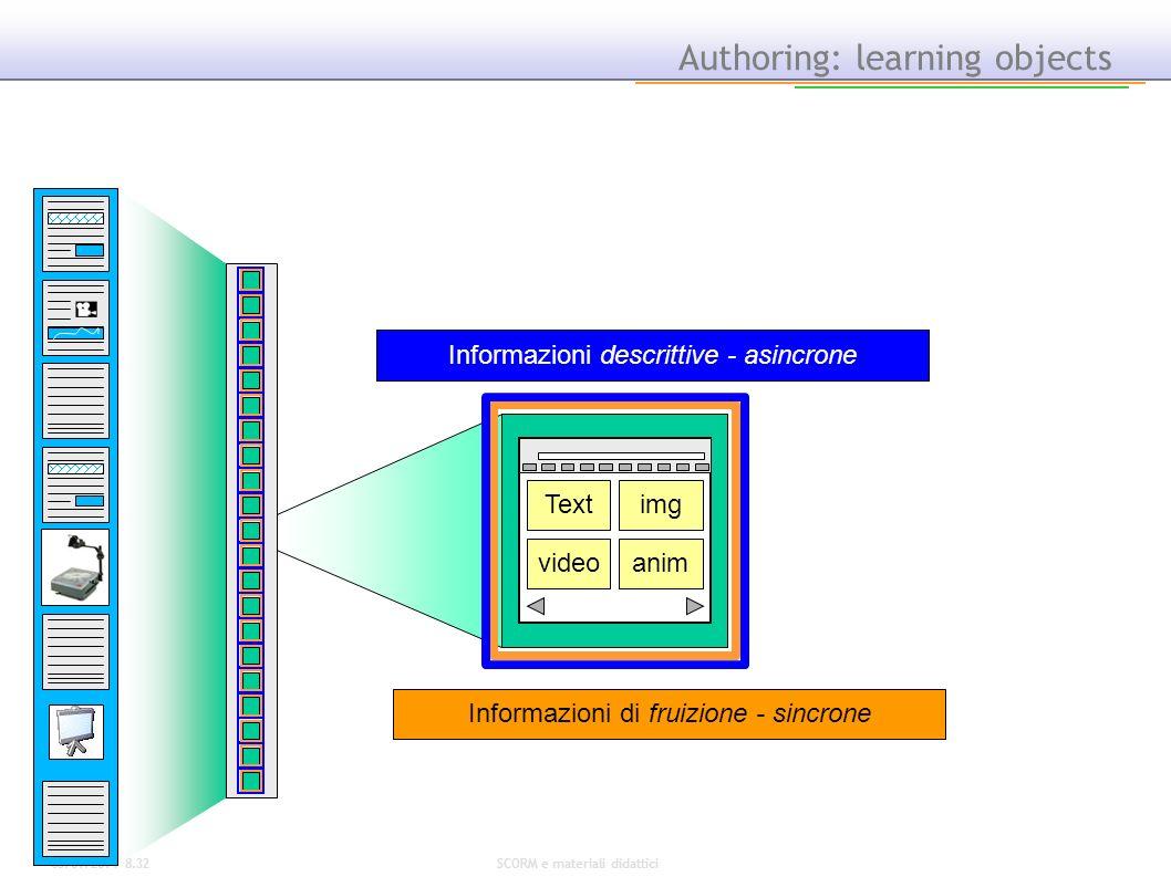 03/01/2014 8.34SCORM e materiali didattici Authoring: learning objects Textimg videoanim Informazioni di fruizione - sincrone Informazioni descrittive
