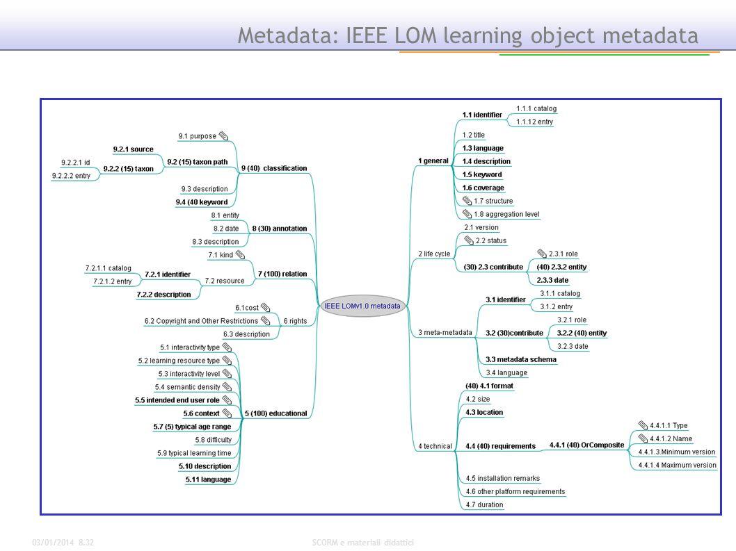 03/01/2014 8.34SCORM e materiali didattici Metadata: IEEE LOM learning object metadata