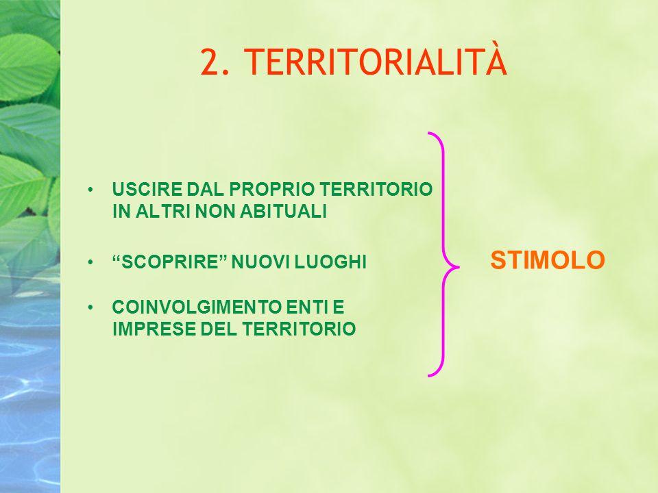 Tener conto che: IMPORTANZA DI RADICAMENTO SCUOLA / CEA PER: - CONTINUITÀ - SENSO DI RICONOSCIMENTO CAMBIAMENTO - STRUTTURA DI SUPPORTO PERMANENTE SVOLGIMENTO ATTIVITÀ IN AREE DISTANTI - CONCORRENZA / NO UNIONE.