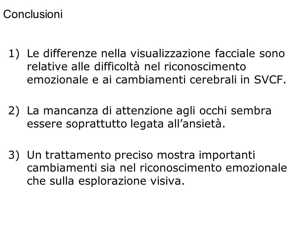 26 Conclusioni 1)Le differenze nella visualizzazione facciale sono relative alle difficoltà nel riconoscimento emozionale e ai cambiamenti cerebrali in SVCF.