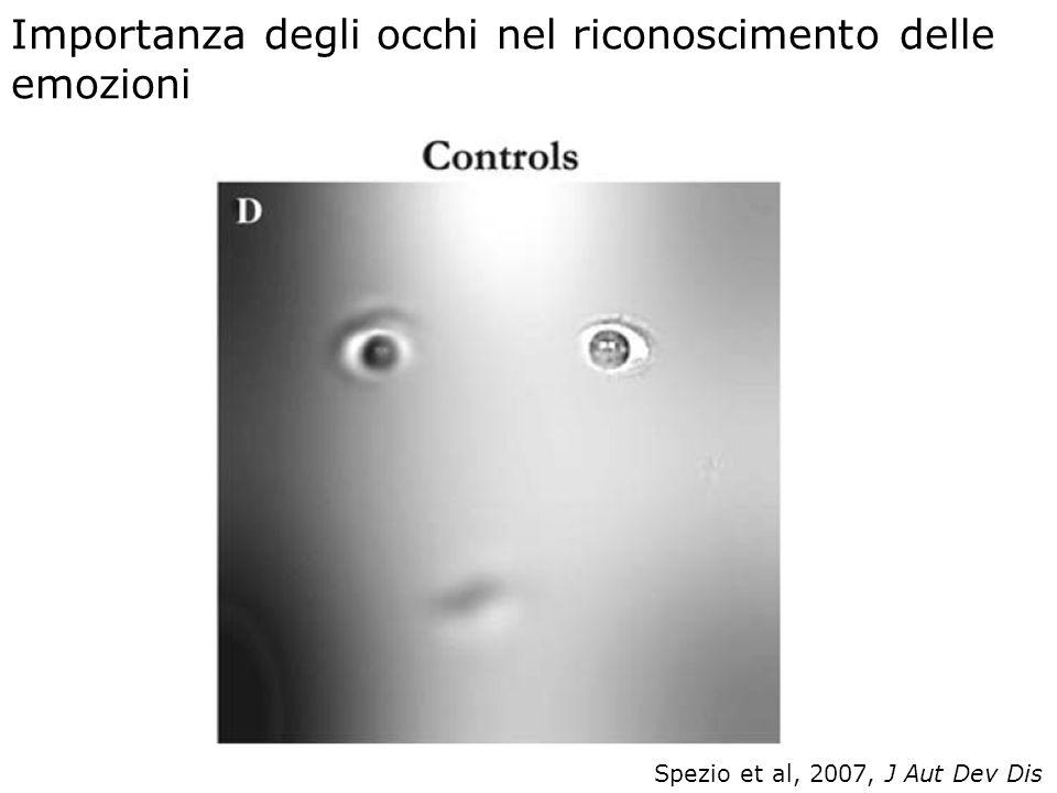 4 Spezio et al, 2007, J Aut Dev Dis Importanza degli occhi nel riconoscimento delle emozioni