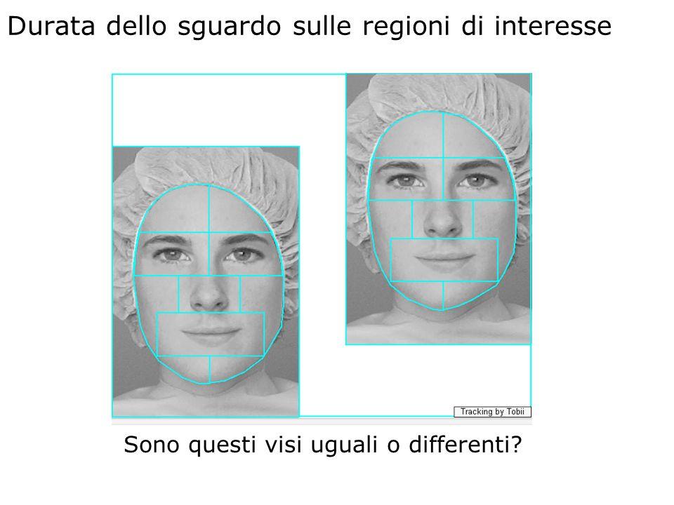 6 Durata dello sguardo sulle regioni di interesse Sono questi visi uguali o differenti? Study 5