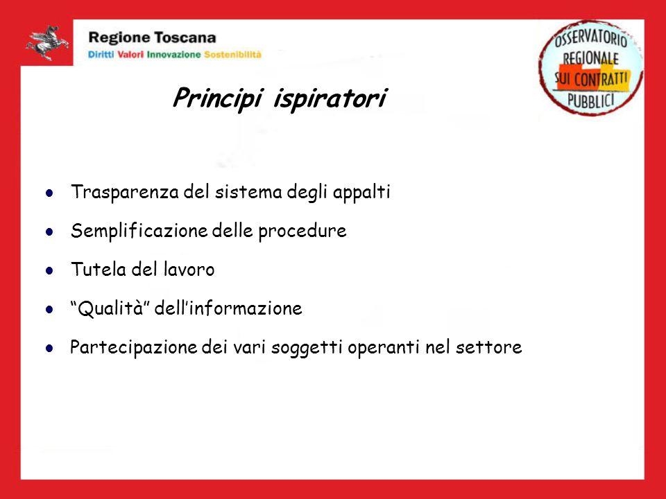 Principi ispiratori Trasparenza del sistema degli appalti Semplificazione delle procedure Tutela del lavoro Qualità dellinformazione Partecipazione de