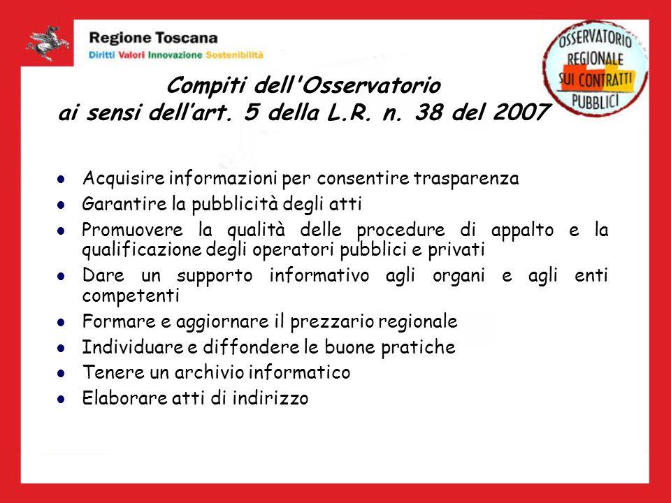 Compiti dell'Osservatorio ai sensi dellart. 5 della L.R. n. 38 del 2007 Acquisire informazioni per consentire trasparenza Garantire la pubblicità degl