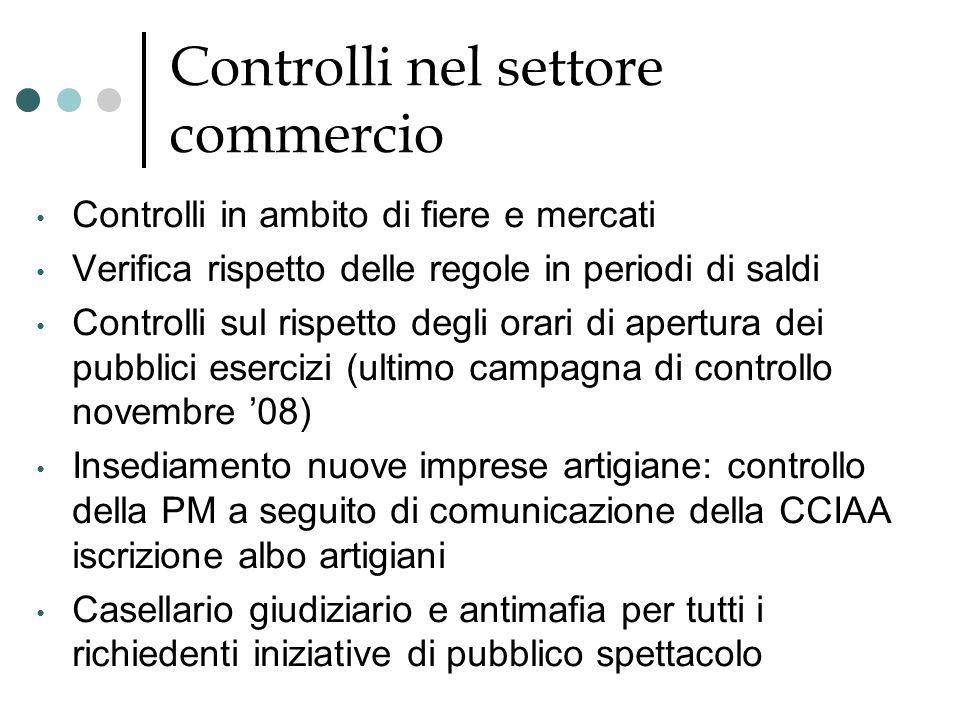 Controlli nel settore commercio Controlli in ambito di fiere e mercati Verifica rispetto delle regole in periodi di saldi Controlli sul rispetto degli