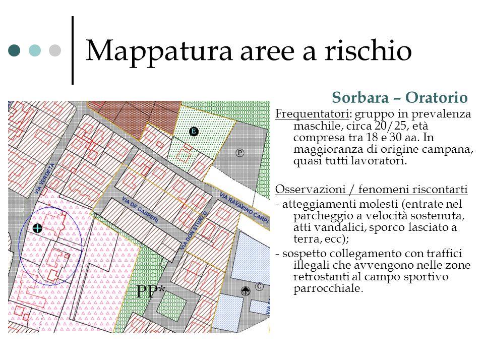 Mappatura aree a rischio Frequentatori: gruppo in prevalenza maschile, circa 20/25, età compresa tra 18 e 30 aa. In maggioranza di origine campana, qu