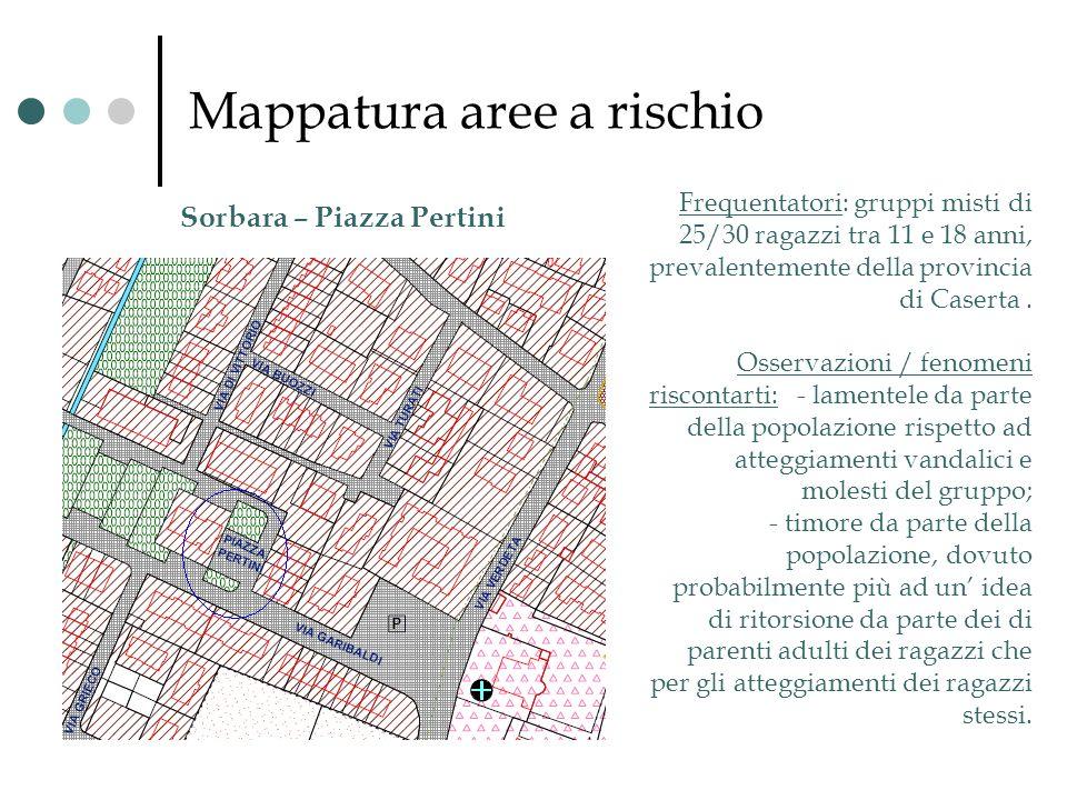 Mappatura aree a rischio Frequentatori: gruppi misti di 25/30 ragazzi tra 11 e 18 anni, prevalentemente della provincia di Caserta. Osservazioni / fen