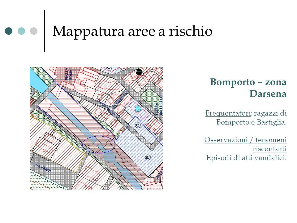 Mappatura aree a rischio Bomporto – zona Darsena Frequentatori: ragazzi di Bomporto e Bastiglia. Osservazioni / fenomeni riscontarti Episodi di atti v