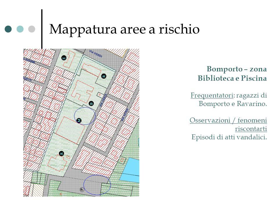 Mappatura aree a rischio Bomporto – zona Biblioteca e Piscina Frequentatori: ragazzi di Bomporto e Ravarino. Osservazioni / fenomeni riscontarti Episo
