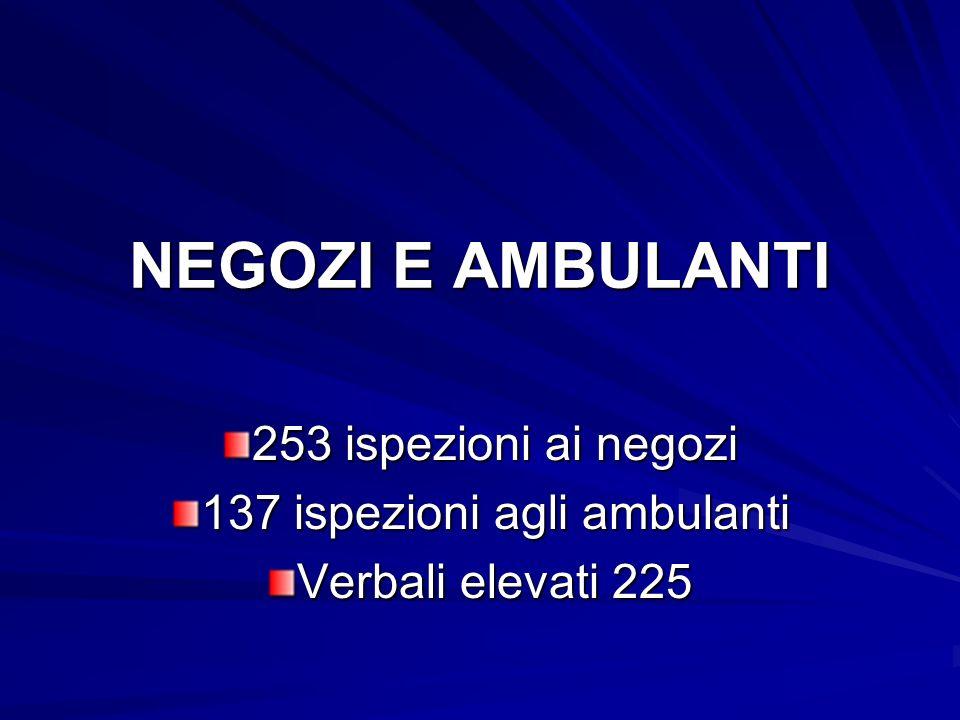 NEGOZI E AMBULANTI 253 ispezioni ai negozi 137 ispezioni agli ambulanti Verbali elevati 225