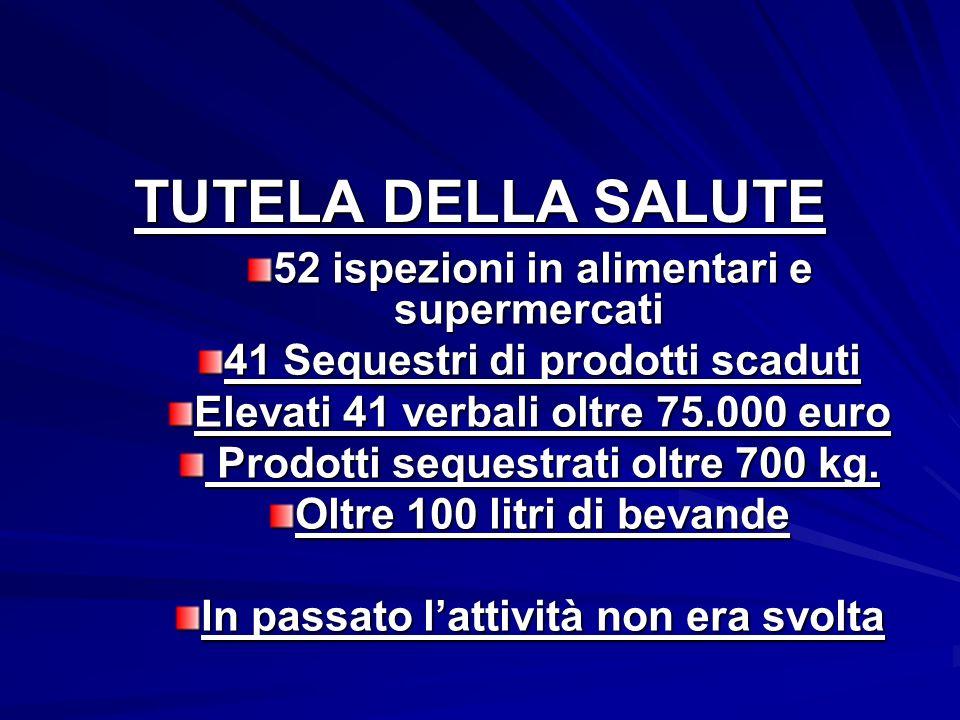 TUTELA DELLA SALUTE 52 ispezioni in alimentari e supermercati 41 Sequestri di prodotti scaduti Elevati 41 verbali oltre 75.000 euro Prodotti sequestra