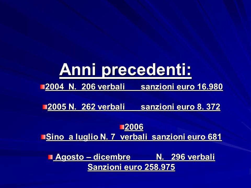 Anni precedenti: 2004 N. 206 verbali sanzioni euro 16.980 2005 N. 262 verbali sanzioni euro 8. 372 2006 Sino a luglio N. 7 verbali sanzioni euro 681 A