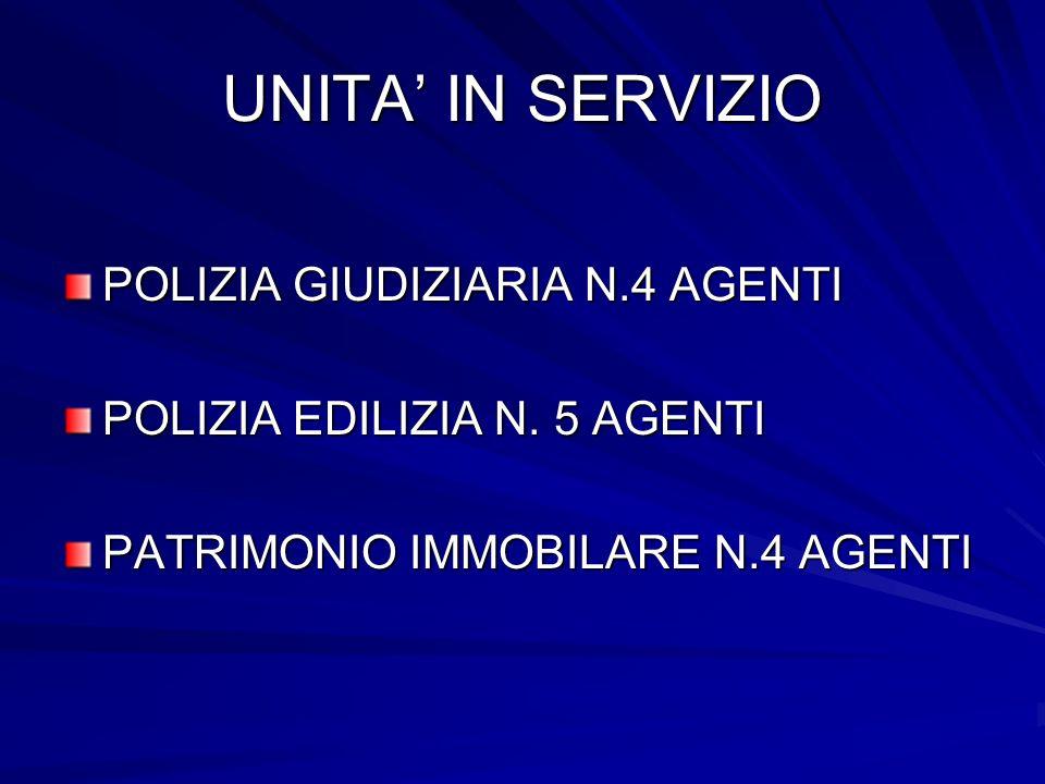 UNITA IN SERVIZIO POLIZIA GIUDIZIARIA N.4 AGENTI POLIZIA EDILIZIA N. 5 AGENTI PATRIMONIO IMMOBILARE N.4 AGENTI