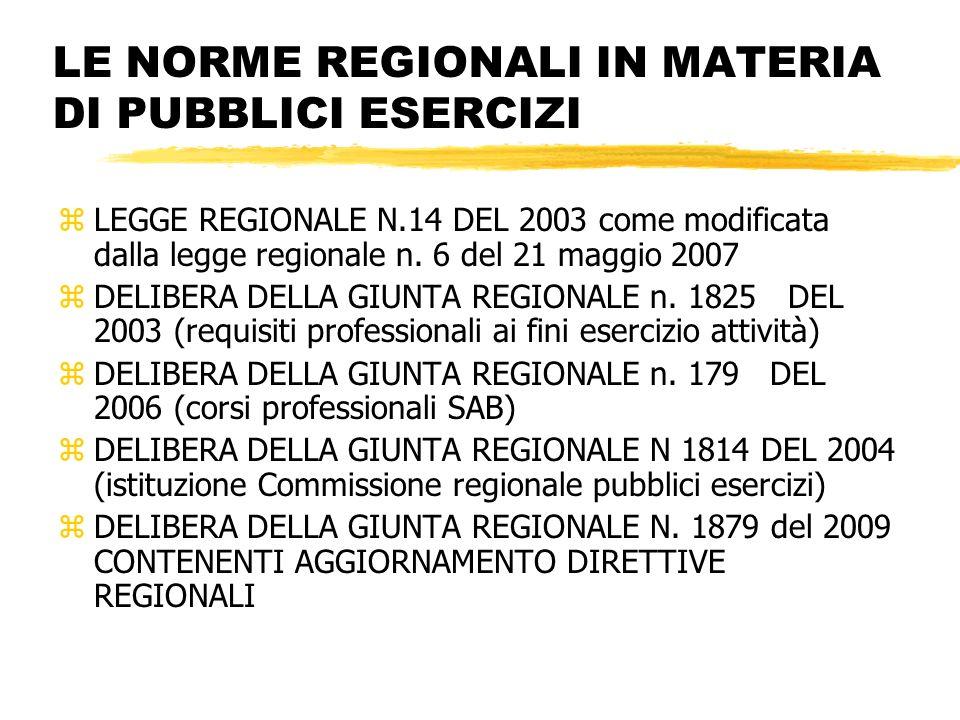 LE NORME REGIONALI IN MATERIA DI PUBBLICI ESERCIZI zLEGGE REGIONALE N.14 DEL 2003 come modificata dalla legge regionale n. 6 del 21 maggio 2007 zDELIB