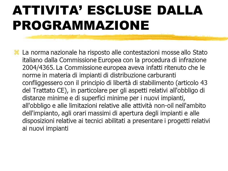 ATTIVITA ESCLUSE DALLA PROGRAMMAZIONE zLa norma nazionale ha risposto alle contestazioni mosse allo Stato italiano dalla Commissione Europea con la pr