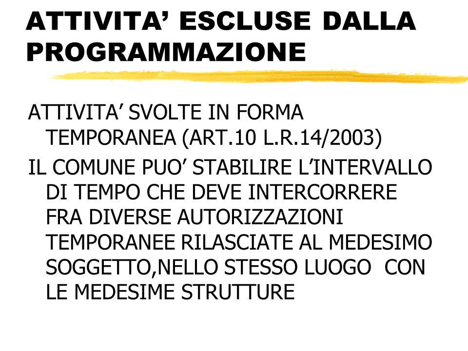 ATTIVITA ESCLUSE DALLA PROGRAMMAZIONE ATTIVITA SVOLTE IN FORMA TEMPORANEA (ART.10 L.R.14/2003) IL COMUNE PUO STABILIRE LINTERVALLO DI TEMPO CHE DEVE I