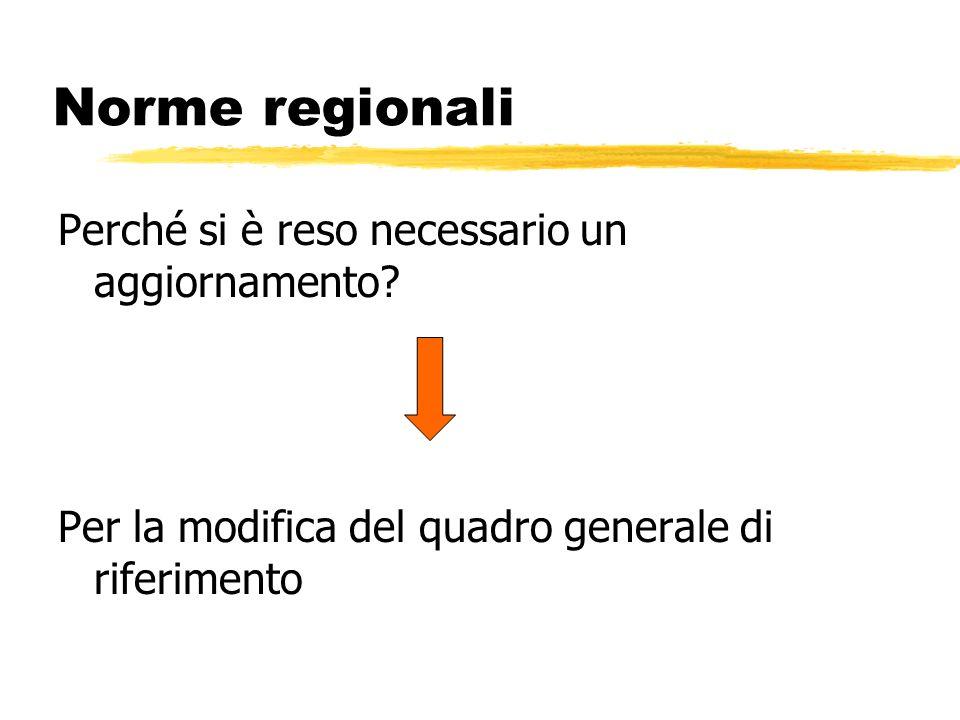Norme regionali Perché si è reso necessario un aggiornamento? Per la modifica del quadro generale di riferimento