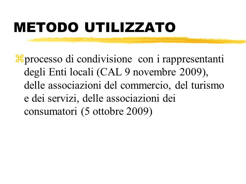 METODO UTILIZZATO zprocesso di condivisione con i rappresentanti degli Enti locali (CAL 9 novembre 2009), delle associazioni del commercio, del turism