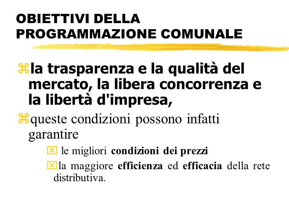 OBIETTIVI DELLA PROGRAMMAZIONE COMUNALE zla trasparenza e la qualità del mercato, la libera concorrenza e la libertà d'impresa, zqueste condizioni pos