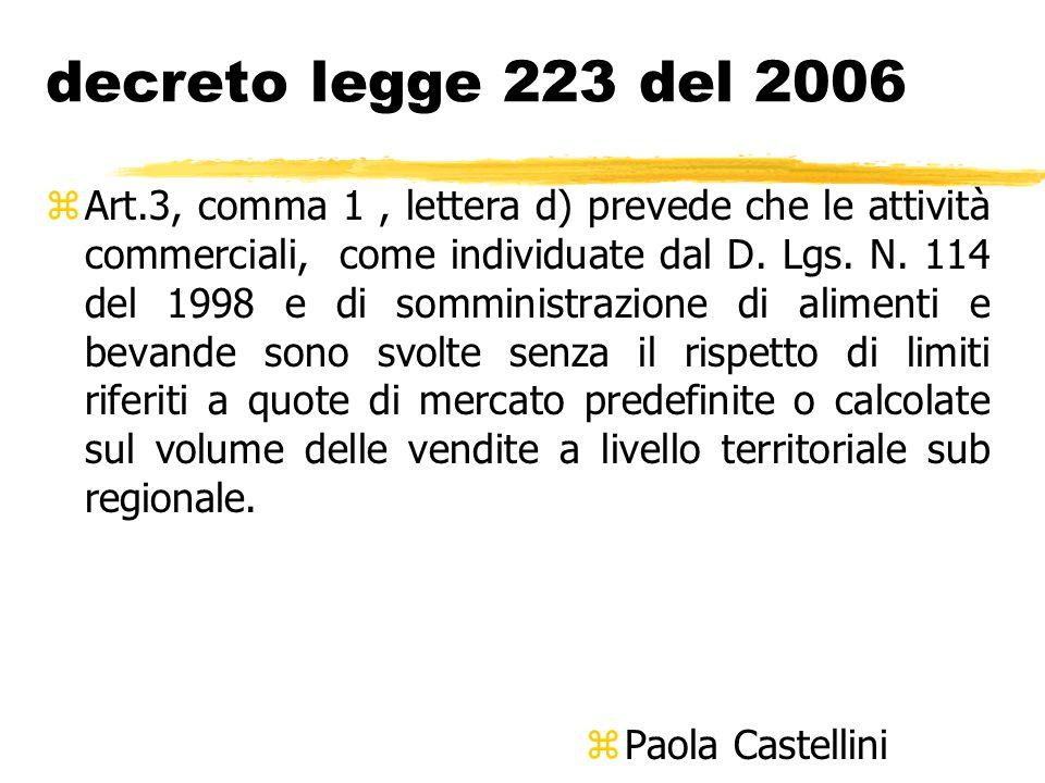 decreto legge 223 del 2006 zArt.3, comma 1, lettera d) prevede che le attività commerciali, come individuate dal D. Lgs. N. 114 del 1998 e di somminis