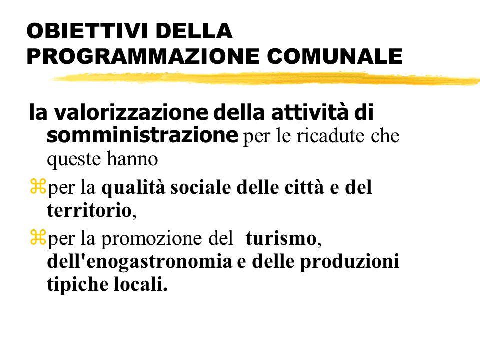 OBIETTIVI DELLA PROGRAMMAZIONE COMUNALE la valorizzazione della attività di somministrazione per le ricadute che queste hanno zper la qualità sociale