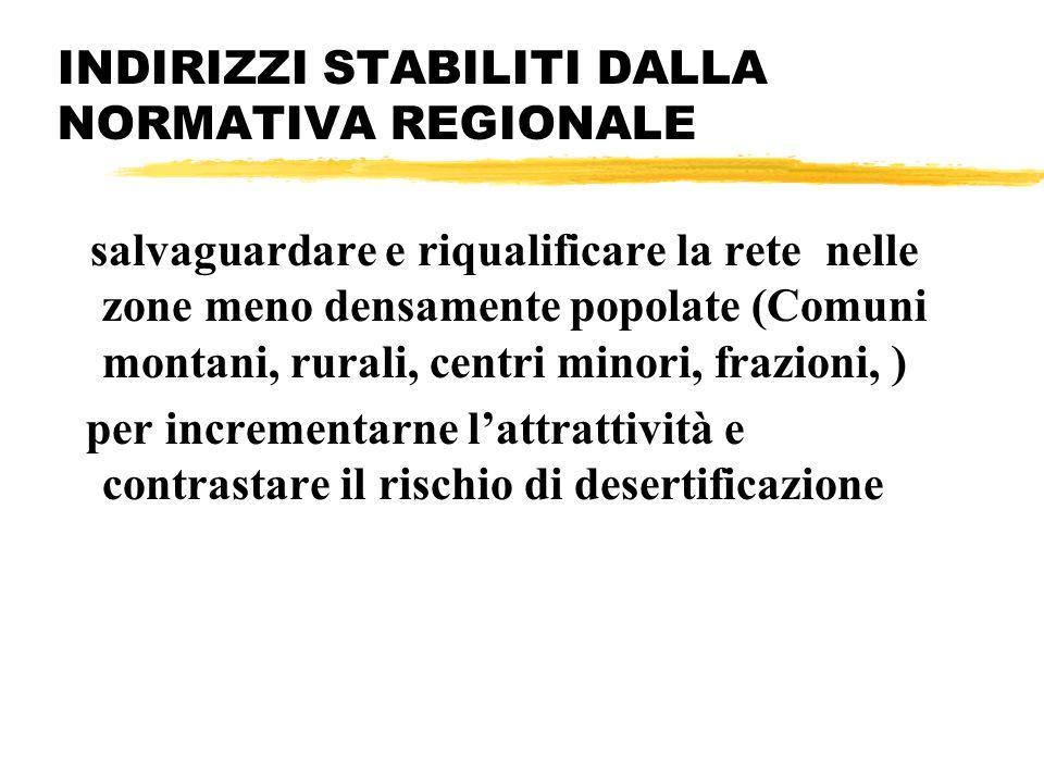 INDIRIZZI STABILITI DALLA NORMATIVA REGIONALE salvaguardare e riqualificare la rete nelle zone meno densamente popolate (Comuni montani, rurali, centr