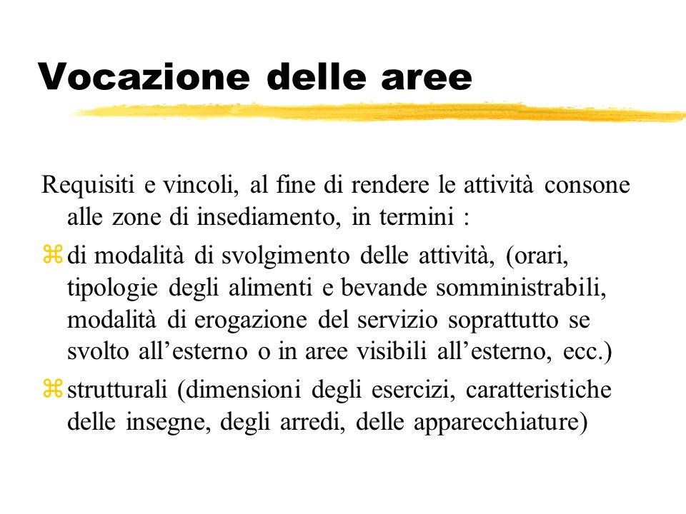 Vocazione delle aree Requisiti e vincoli, al fine di rendere le attività consone alle zone di insediamento, in termini : zdi modalità di svolgimento d