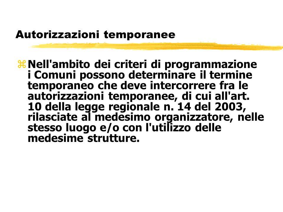 Autorizzazioni temporanee zNell'ambito dei criteri di programmazione i Comuni possono determinare il termine temporaneo che deve intercorrere fra le a
