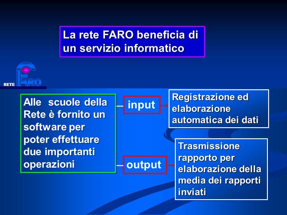 La rete FARO beneficia di un servizio informatico Alle scuole della Rete è fornito un software per poter effettuare due importanti operazioni input output Registrazione ed elaborazione automatica dei dati Trasmissione rapporto per elaborazione della media dei rapporti inviati RETE
