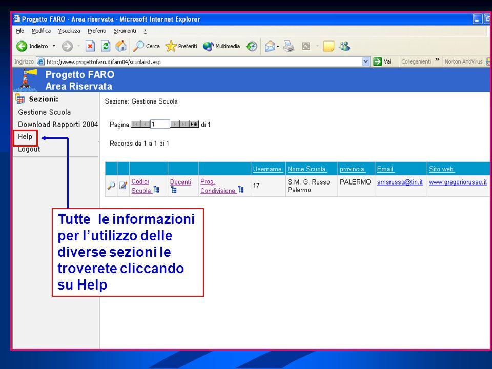 Tutte le informazioni per lutilizzo delle diverse sezioni le troverete cliccando su Help