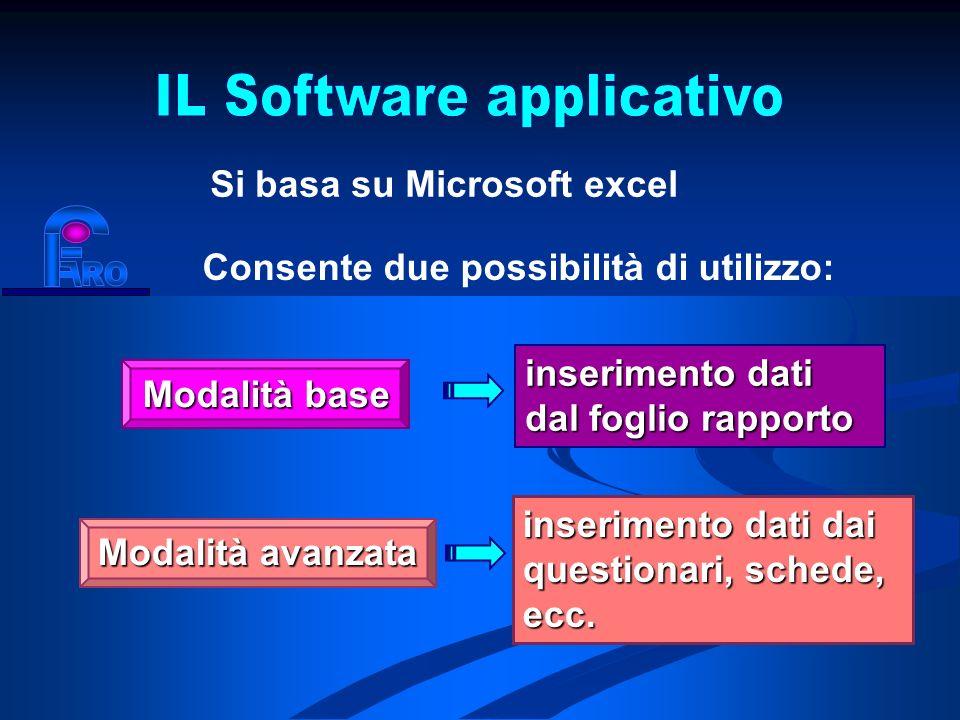 Si basa su Microsoft excel Consente due possibilità di utilizzo: Modalità base inserimento dati dal foglio rapporto inserimento dati dai questionari, schede, ecc.