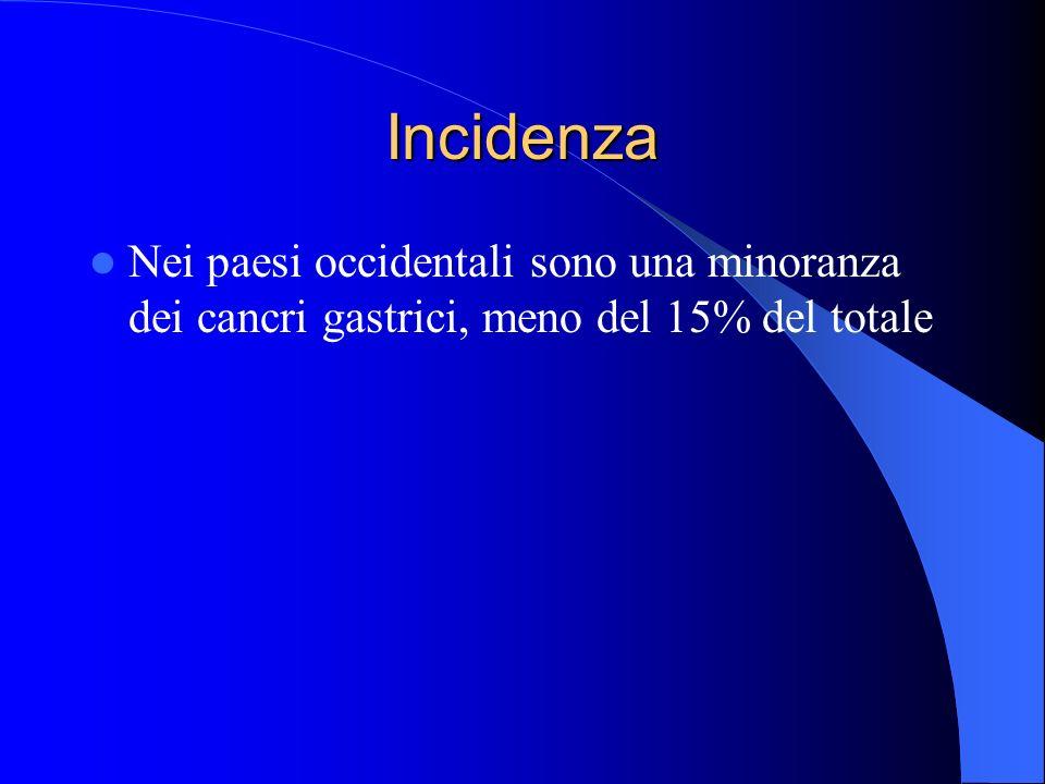 Early gastric cancer Se la lesione è limitata alla mucosa, lincidenza di metastasi linfonodali è meno del 5% Se la lesione invade la sottomucosa lincidenza di metastasi linfonodali può arrivare al 20% Lincidenza totale di metastasi linfonodali è intorno al 15%
