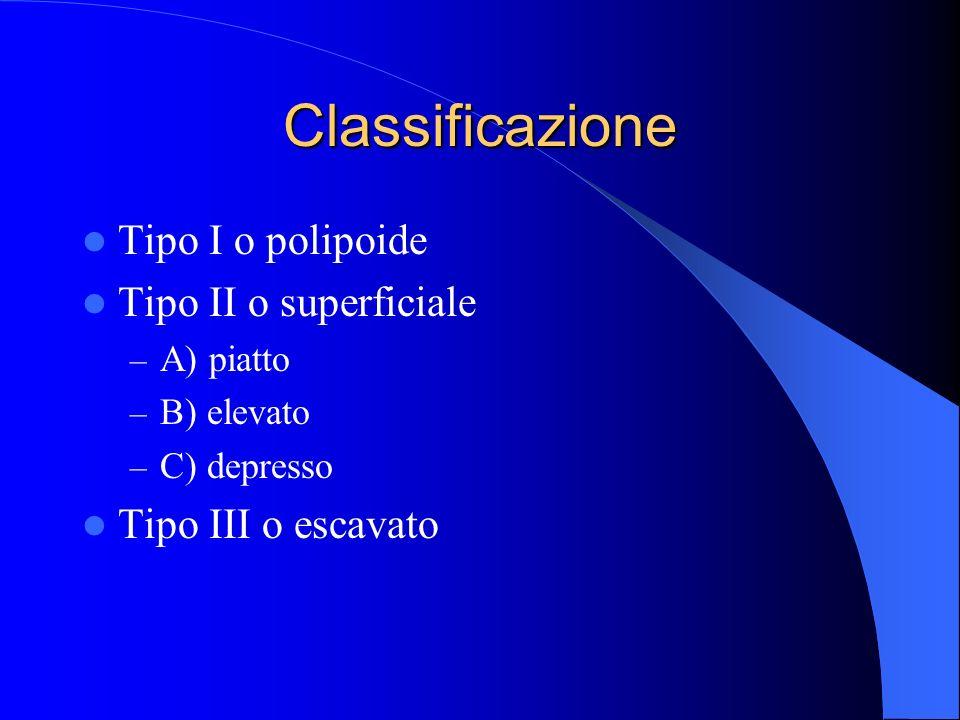 Classificazione Tipo I o polipoide Tipo II o superficiale – A) piatto – B) elevato – C) depresso Tipo III o escavato