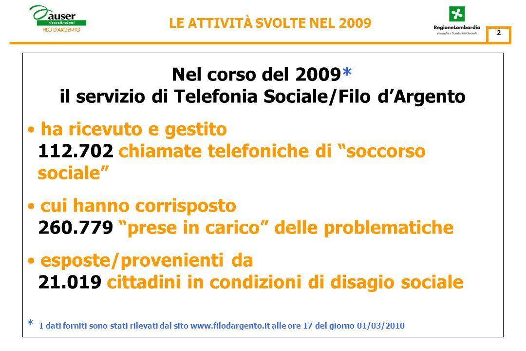 Resoconto delle attività svolte nellanno 2009 La Telefonia Sociale del Filo dArgento/ Pronto Servizio Anziani