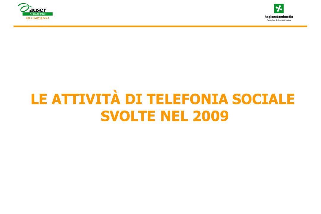 I 260.779 servizi forniti per tipologia di richiesta I SERVIZI FORNITI NEL 2009 Richieste d informazioni n.