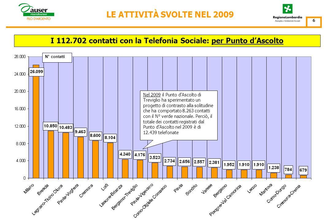 N° contatti I 112.702 contatti con la Telefonia Sociale: per mese LE ATTIVITÀ SVOLTE NEL 2009 5