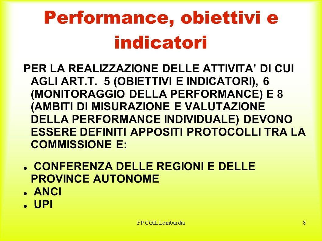 FP CGIL Lombardia9 Adeguamento Contratti ENTRO IL 31/12/2011 VANNO ADEGUATI I CONTRATTI INTEGRATIVI VIGENTI ALLA DATA DI ENTRATA IN VIGORE DEL DECRETO PER QUANTO RIGUARDA: LE DISPOSIZIONI IN MATERIA DI AMBITI RISERVATI ALLA LEGGE E ALLA CONTRATTAZIONE INTEGRATIVA LE DISPOSIZIONI DI CUI AL TITOLO III (MERITO E PREMI)