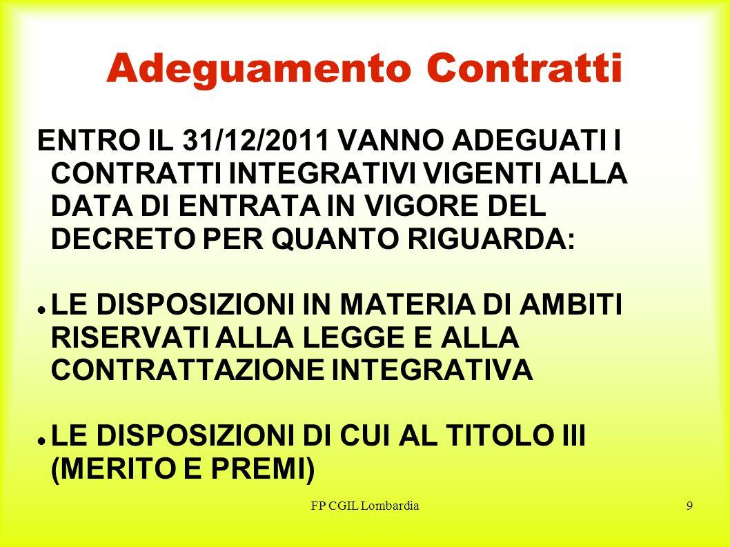 FP CGIL Lombardia10 Mancato adeguamento Contratti IN CASO DI MANCATO ADEGUAMENTO, I CONTRATTI INTEGRATIVI VIGENTI ALLA DATA DI ENTRATA IN VIGORE DEL DECRETO CESSANO LA LORO EFFICACIA DAL 31 DICEMBRE 2012
