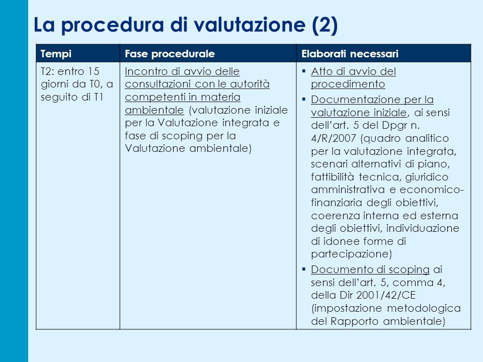 La procedura di valutazione (2) TempiFase proceduraleElaborati necessari T2: entro 15 giorni da T0, a seguito di T1 Incontro di avvio delle consultazioni con le autorità competenti in materia ambientale (valutazione iniziale per la Valutazione integrata e fase di scoping per la Valutazione ambientale) Atto di avvio del procedimento Documentazione per la valutazione iniziale, ai sensi dellart.