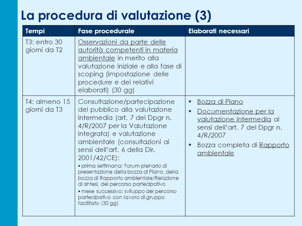 La procedura di valutazione (3) TempiFase proceduraleElaborati necessari T3: entro 30 giorni da T2 Osservazioni da parte delle autorità competenti in materia ambientale in merito alla valutazione iniziale e alla fase di scoping (impostazione delle procedure e dei relativi elaborati) (30 gg) T4: almeno 15 giorni da T3 Consultazione/partecipazione del pubblico alla valutazione intermedia (art.