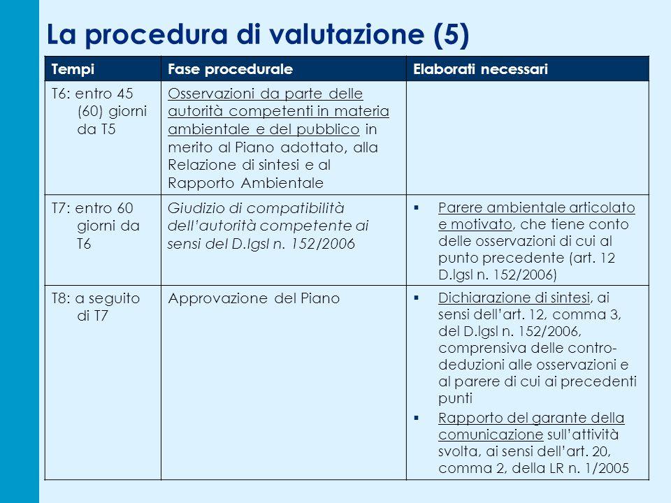 La procedura di valutazione (5) TempiFase proceduraleElaborati necessari T6: entro 45 (60) giorni da T5 Osservazioni da parte delle autorità competenti in materia ambientale e del pubblico in merito al Piano adottato, alla Relazione di sintesi e al Rapporto Ambientale T7: entro 60 giorni da T6 Giudizio di compatibilità dellautorità competente ai sensi del D.lgsl n.